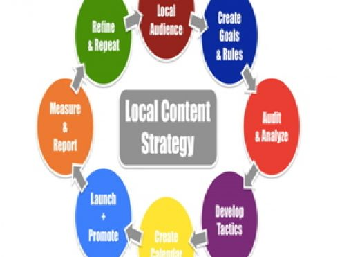 seo content strategy 2019